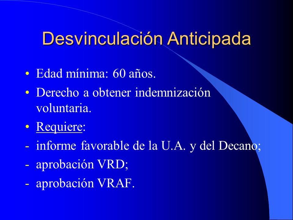 Desvinculación Anticipada Edad mínima: 60 años.Derecho a obtener indemnización voluntaria.