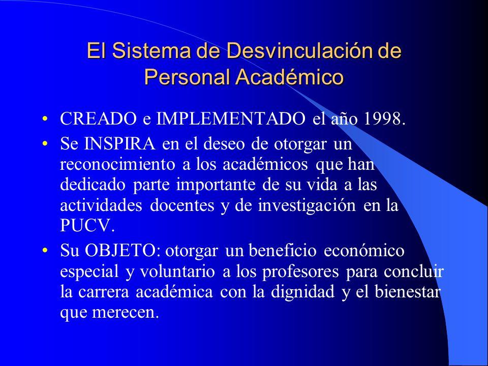 El Sistema de Desvinculación de Personal Académico CREADO e IMPLEMENTADO el año 1998.