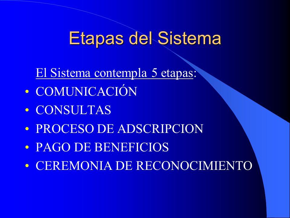 Etapas del Sistema El Sistema contempla 5 etapas: COMUNICACIÓN CONSULTAS PROCESO DE ADSCRIPCION PAGO DE BENEFICIOS CEREMONIA DE RECONOCIMIENTO