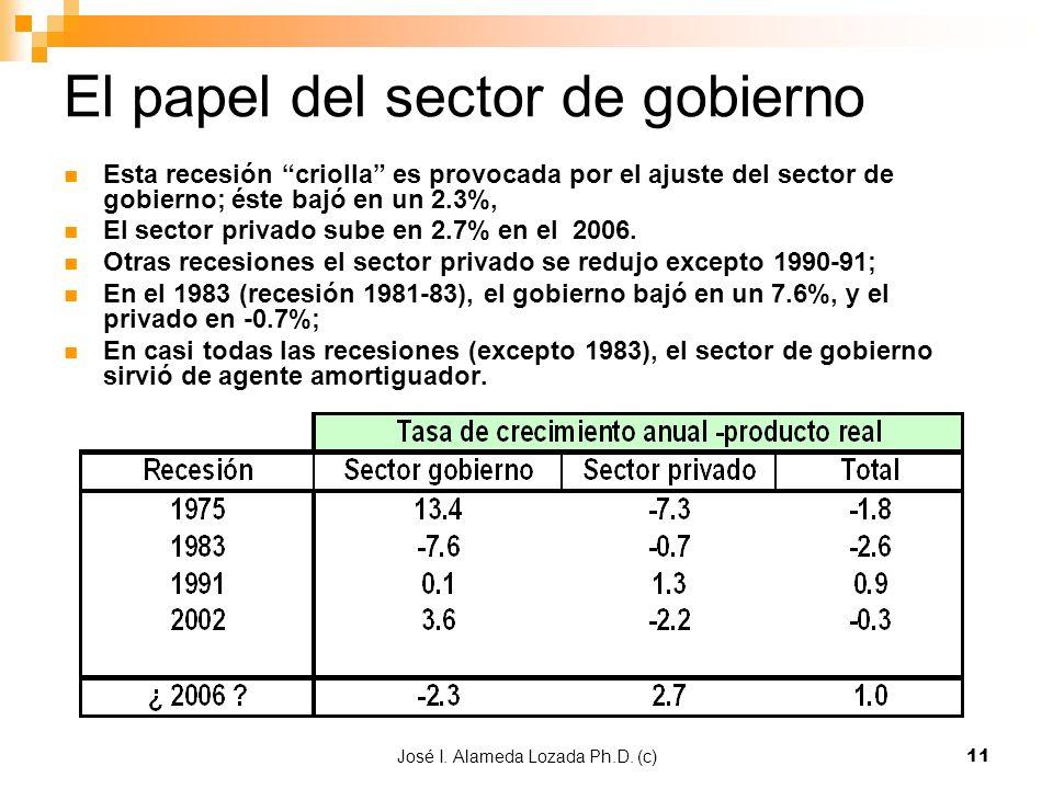 José I. Alameda Lozada Ph.D. (c)11 El papel del sector de gobierno Esta recesión criolla es provocada por el ajuste del sector de gobierno; éste bajó