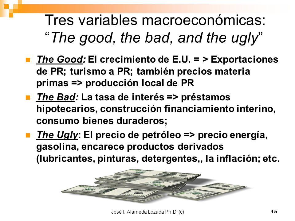 José I. Alameda Lozada Ph.D. (c)15 Tres variables macroeconómicas:The good, the bad, and the ugly The Good: El crecimiento de E.U. = > Exportaciones d