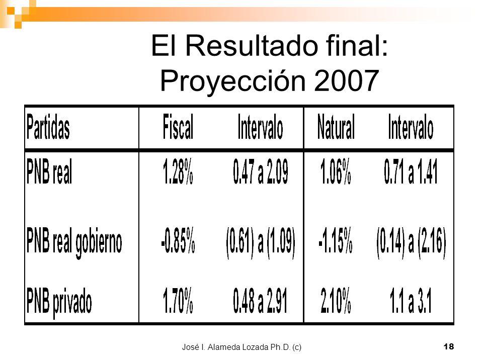 José I. Alameda Lozada Ph.D. (c)18 El Resultado final: Proyección 2007