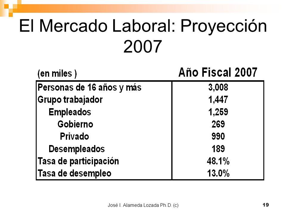 José I. Alameda Lozada Ph.D. (c)19 El Mercado Laboral: Proyección 2007
