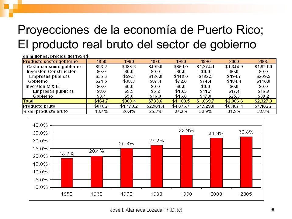 6 Proyecciones de la economía de Puerto Rico; El producto real bruto del sector de gobierno