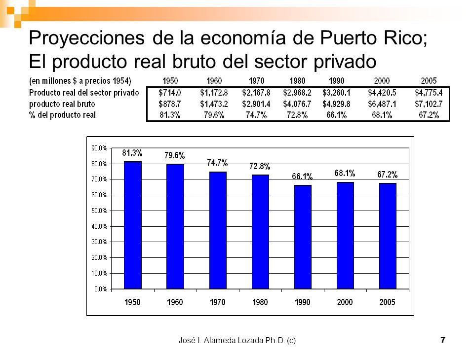 José I. Alameda Lozada Ph.D. (c)7 Proyecciones de la economía de Puerto Rico; El producto real bruto del sector privado