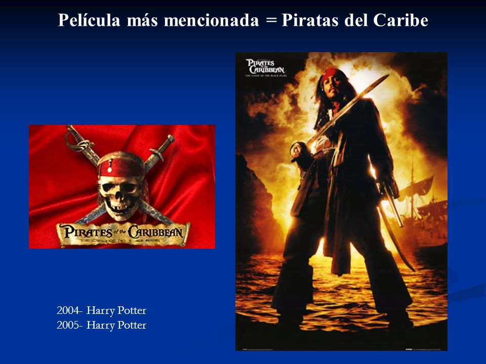 Película más mencionada = Piratas del Caribe 2004- Harry Potter 2005- Harry Potter