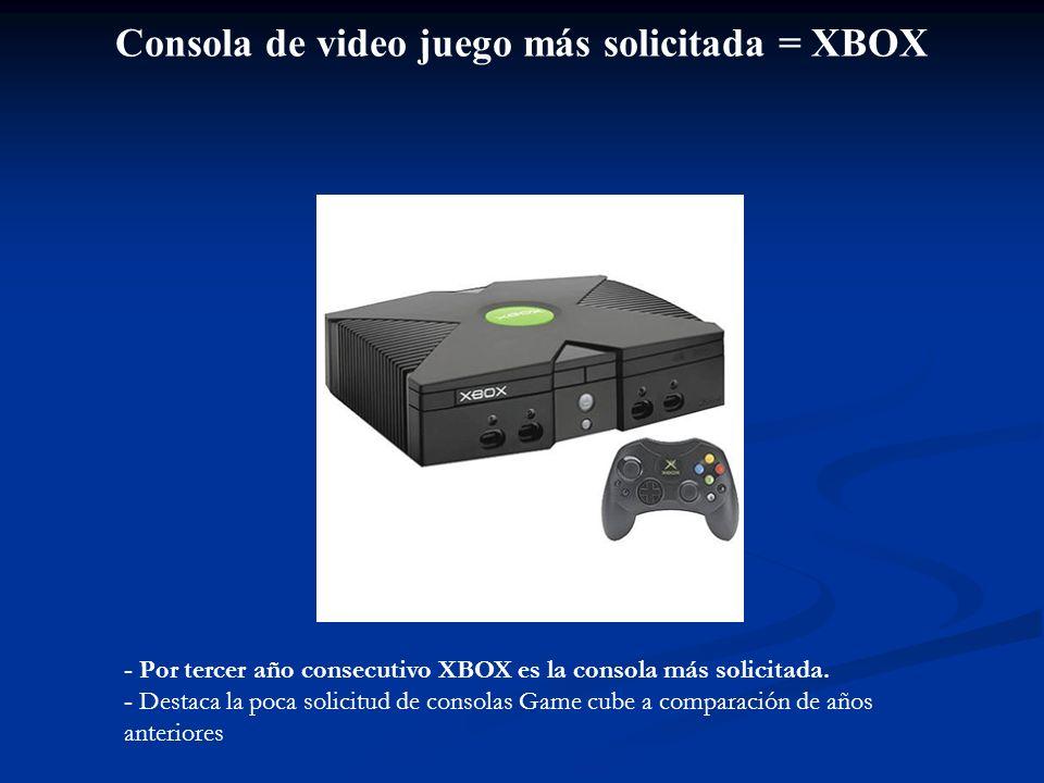Consola de video juego más solicitada = XBOX - Por tercer año consecutivo XBOX es la consola más solicitada. - Destaca la poca solicitud de consolas G