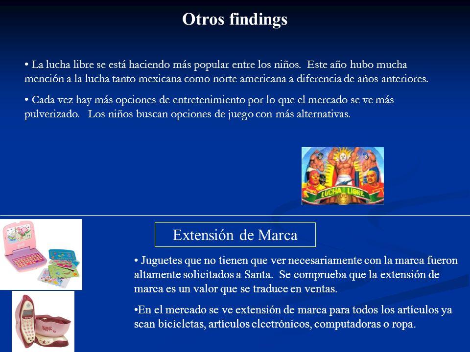 Otros findings La lucha libre se está haciendo más popular entre los niños. Este año hubo mucha mención a la lucha tanto mexicana como norte americana