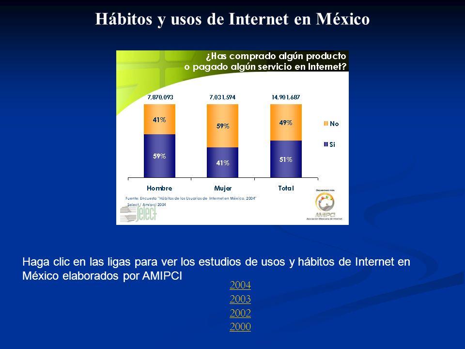 Hábitos y usos de Internet en México Haga clic en las ligas para ver los estudios de usos y hábitos de Internet en México elaborados por AMIPCI 2004 2