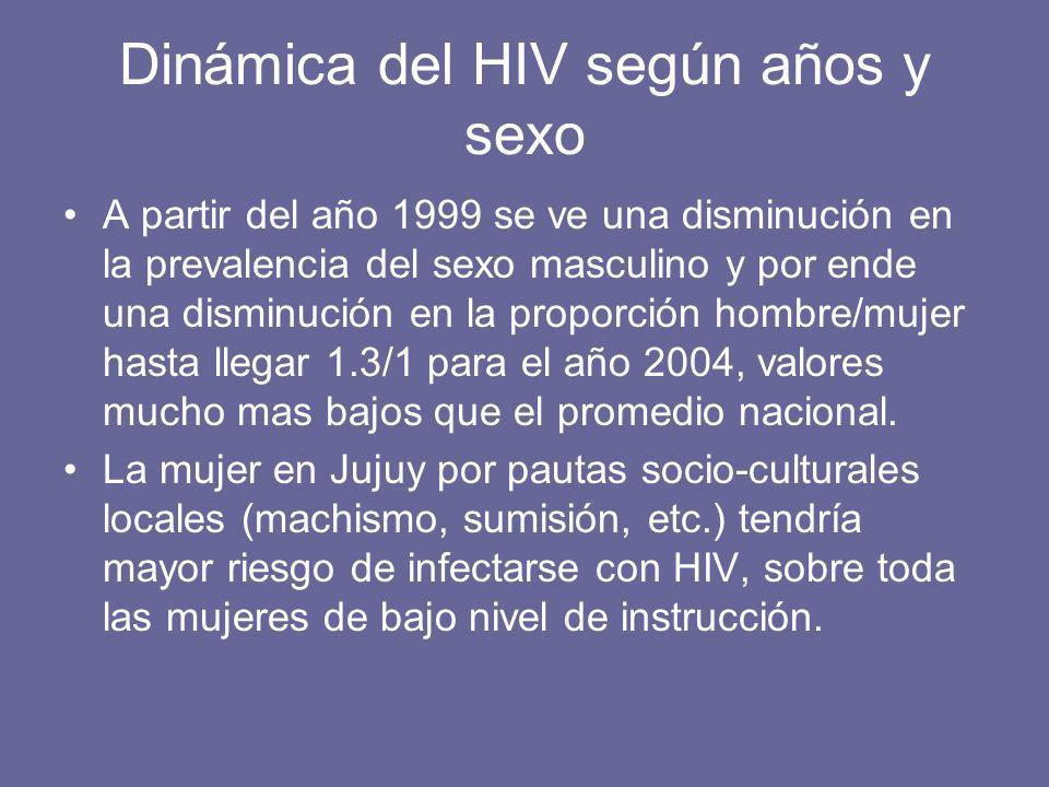 Dinámica del HIV según años y sexo A partir del año 1999 se ve una disminución en la prevalencia del sexo masculino y por ende una disminución en la proporción hombre/mujer hasta llegar 1.3/1 para el año 2004, valores mucho mas bajos que el promedio nacional.