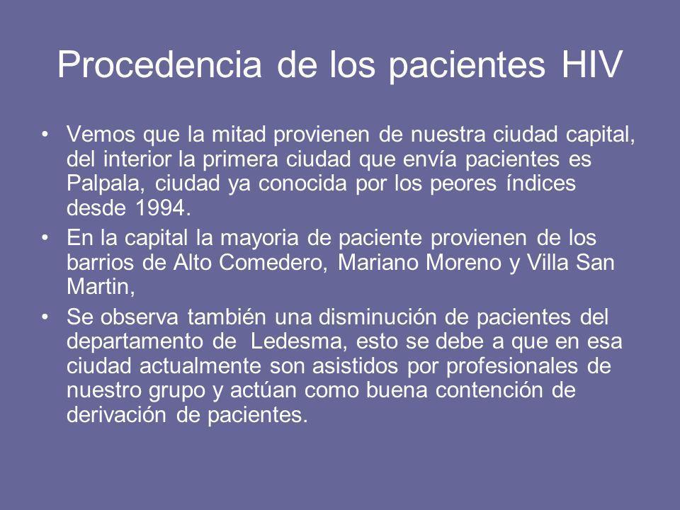 Procedencia de los pacientes HIV Vemos que la mitad provienen de nuestra ciudad capital, del interior la primera ciudad que envía pacientes es Palpala, ciudad ya conocida por los peores índices desde 1994.
