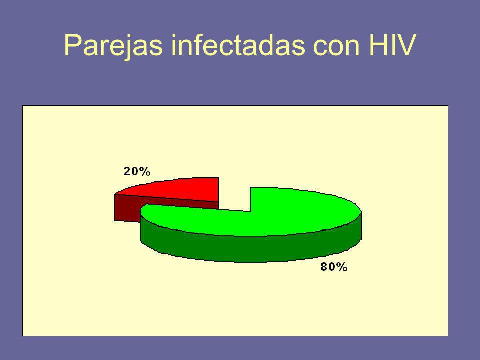 Parejas infectadas con HIV