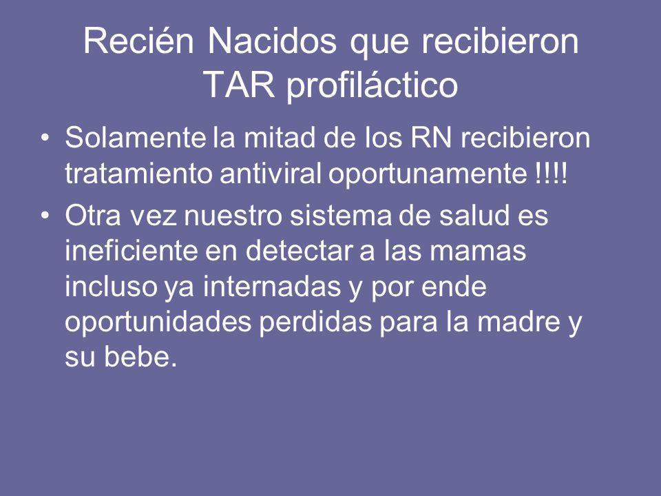 Recién Nacidos que recibieron TAR profiláctico Solamente la mitad de los RN recibieron tratamiento antiviral oportunamente !!!! Otra vez nuestro siste