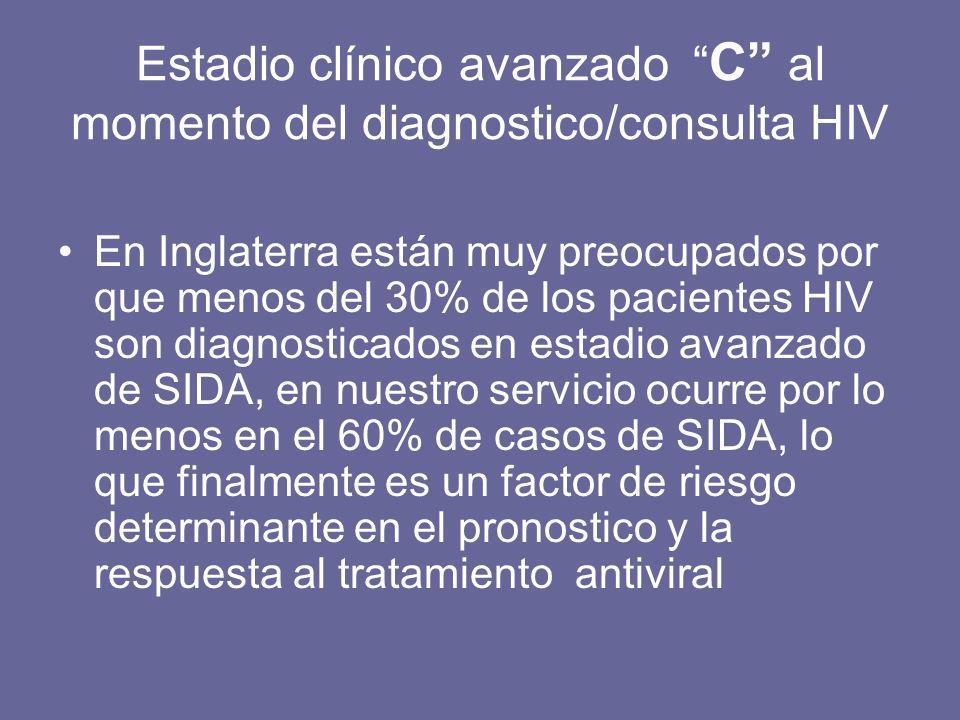 Estadio clínico avanzado C al momento del diagnostico/consulta HIV En Inglaterra están muy preocupados por que menos del 30% de los pacientes HIV son diagnosticados en estadio avanzado de SIDA, en nuestro servicio ocurre por lo menos en el 60% de casos de SIDA, lo que finalmente es un factor de riesgo determinante en el pronostico y la respuesta al tratamiento antiviral