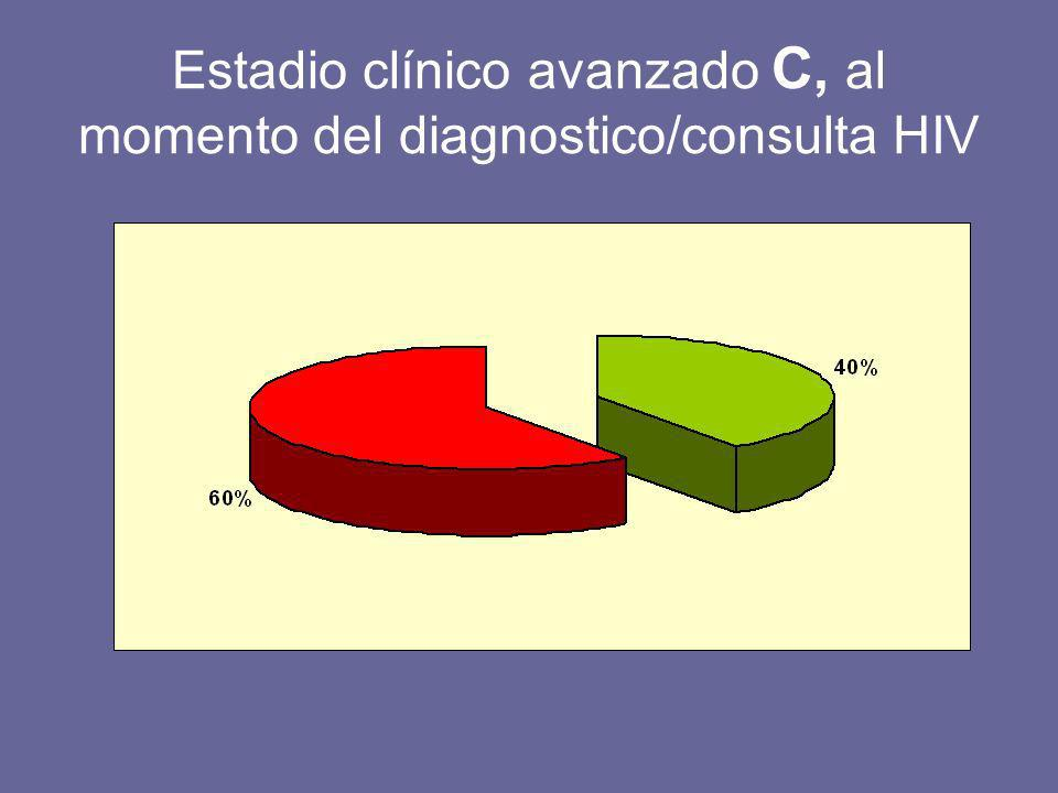 Estadio clínico avanzado C, al momento del diagnostico/consulta HIV