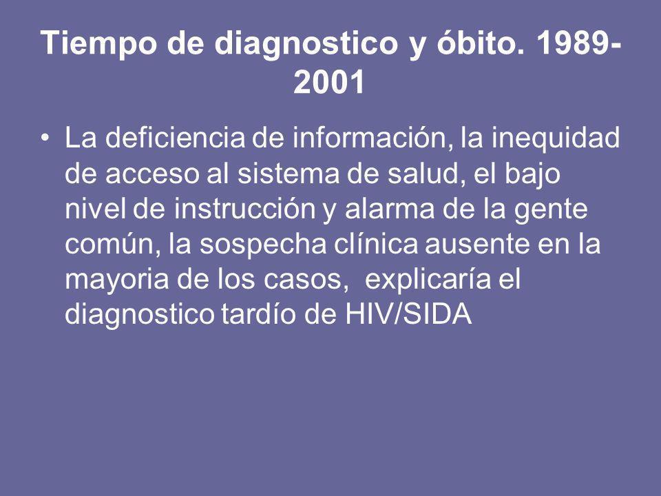 Tiempo de diagnostico y óbito. 1989- 2001 La deficiencia de información, la inequidad de acceso al sistema de salud, el bajo nivel de instrucción y al