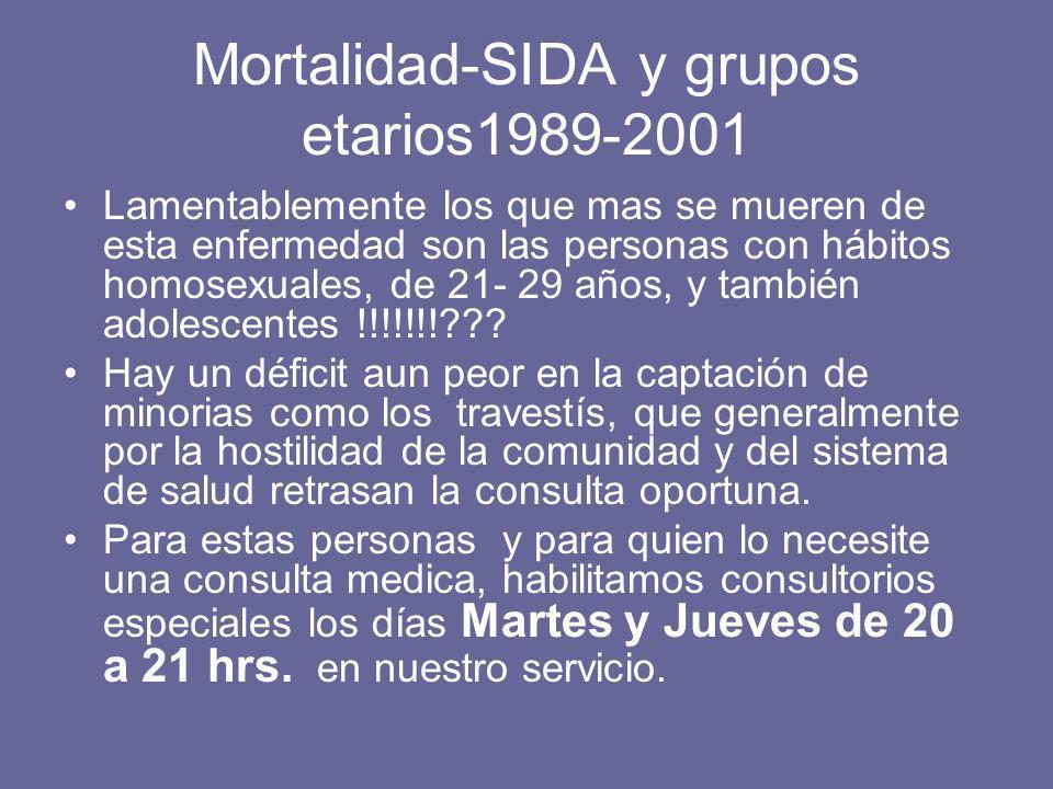 Mortalidad-SIDA y grupos etarios1989-2001 Lamentablemente los que mas se mueren de esta enfermedad son las personas con hábitos homosexuales, de 21- 2