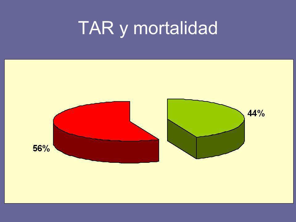 TAR y mortalidad