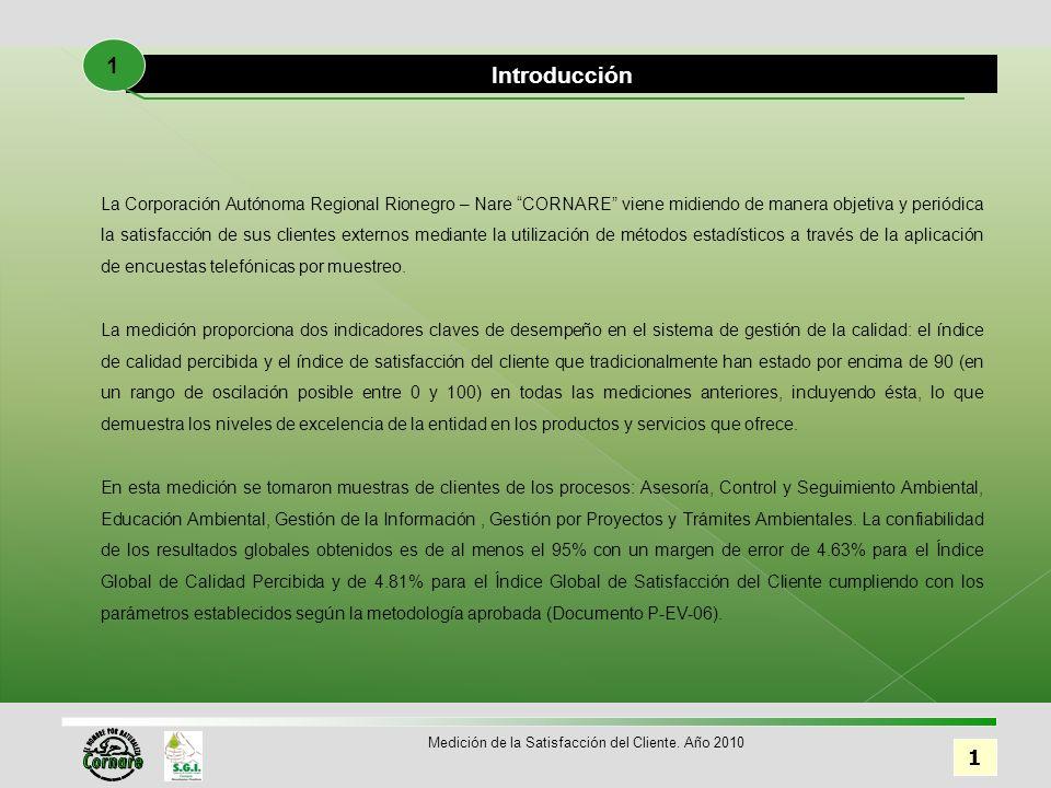 Proceso Gestión por Proyectos 22 Medición de la Satisfacción del Cliente.