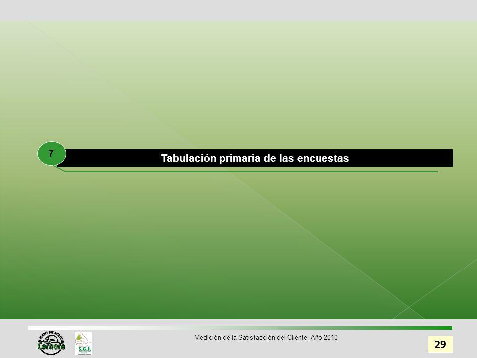 Tabulación primaria de las encuestas 7 29 Medición de la Satisfacción del Cliente. Año 2010