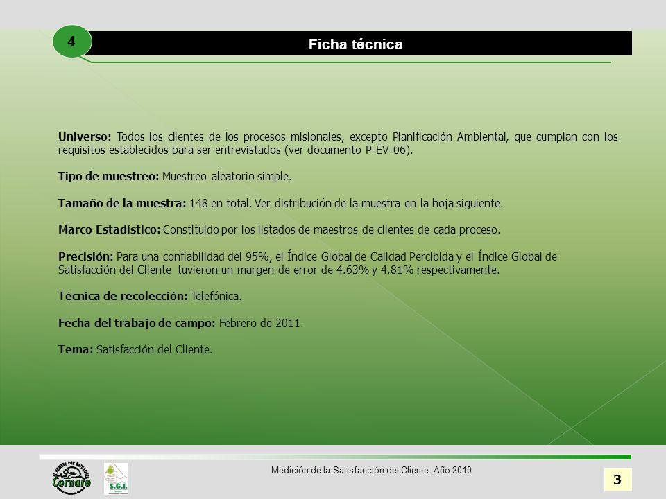 Proceso Control y Seguimiento Ambiental 14 Medición de la Satisfacción del Cliente. Año 2010