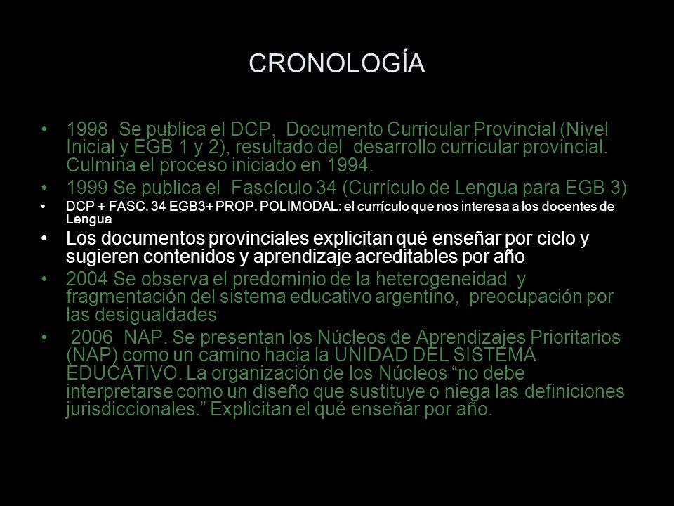 CRONOLOGÍA 1998 Se publica el DCP, Documento Curricular Provincial (Nivel Inicial y EGB 1 y 2), resultado del desarrollo curricular provincial. Culmin
