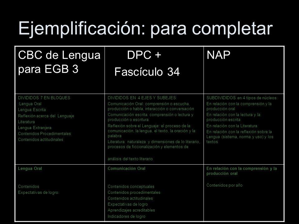 Ejemplificación: para completar CBC de Lengua para EGB 3 DPC + Fascículo 34 NAP DIVIDIDOS 7 EN BLOQUES :Lengua Oral Lengua Escrita Reflexión acerca de