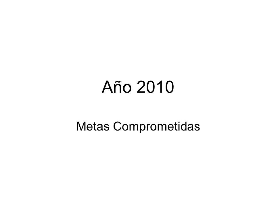 Año 2010 Metas Comprometidas