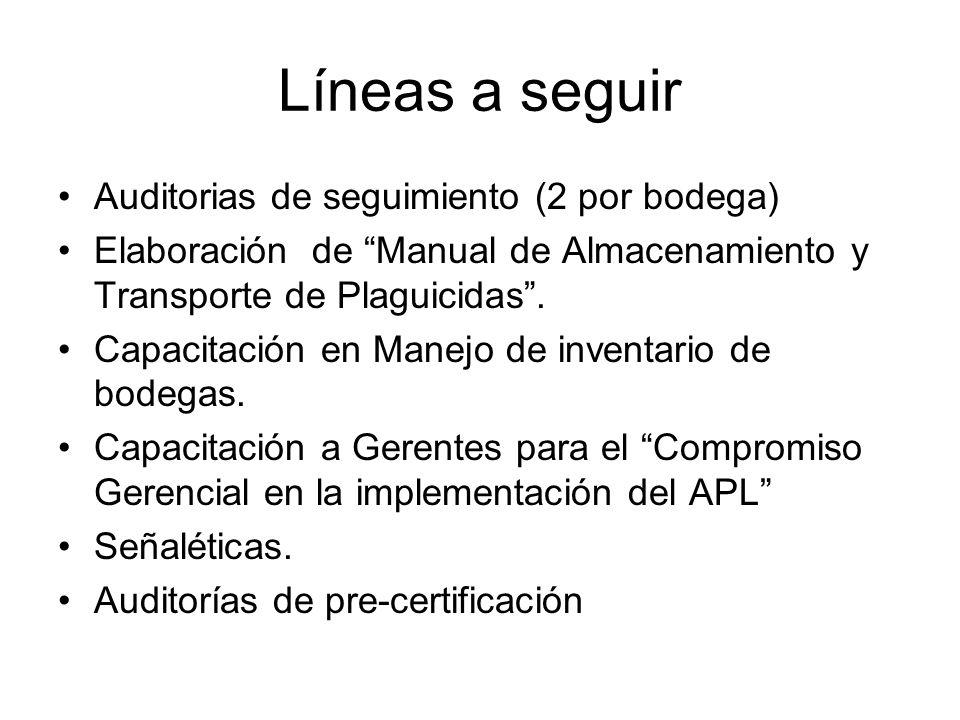 Líneas a seguir Auditorias de seguimiento (2 por bodega) Elaboración de Manual de Almacenamiento y Transporte de Plaguicidas. Capacitación en Manejo d