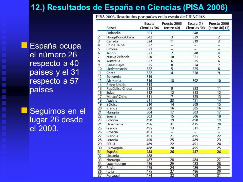 11.) Informe PISA 1. Lo realiza la OCDE cada tres años a alumnos de 15 años. 2. Se han hecho en el 2000 (sobre comprensión lectora), 2003 (matemáticas