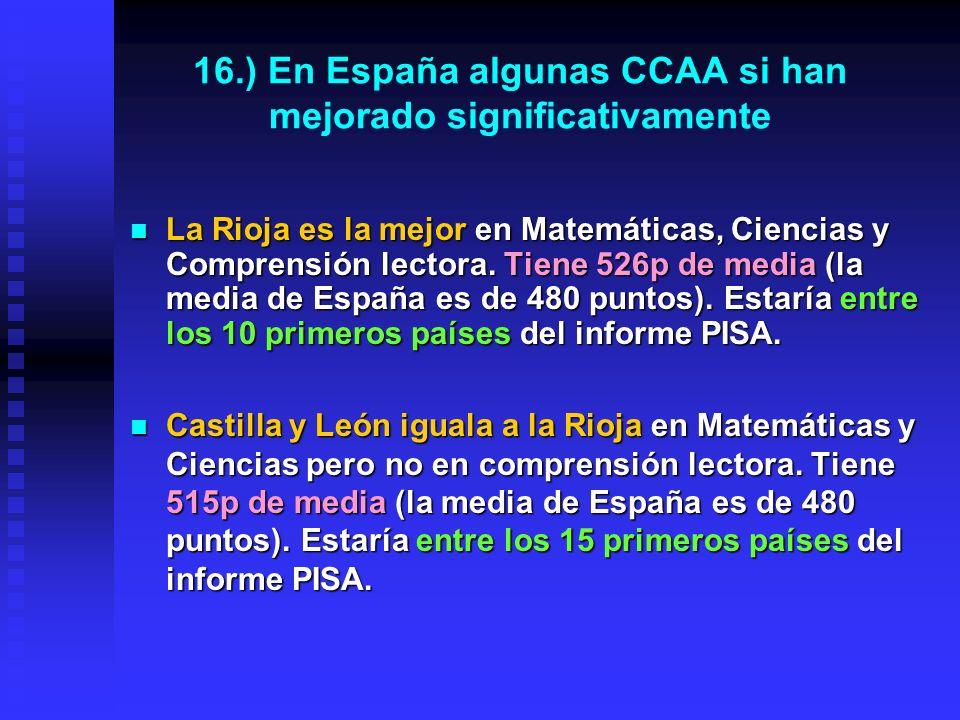 15.) Resultados en Ciencias de 10 CCAA en los informes PISA de 2003 y 2006