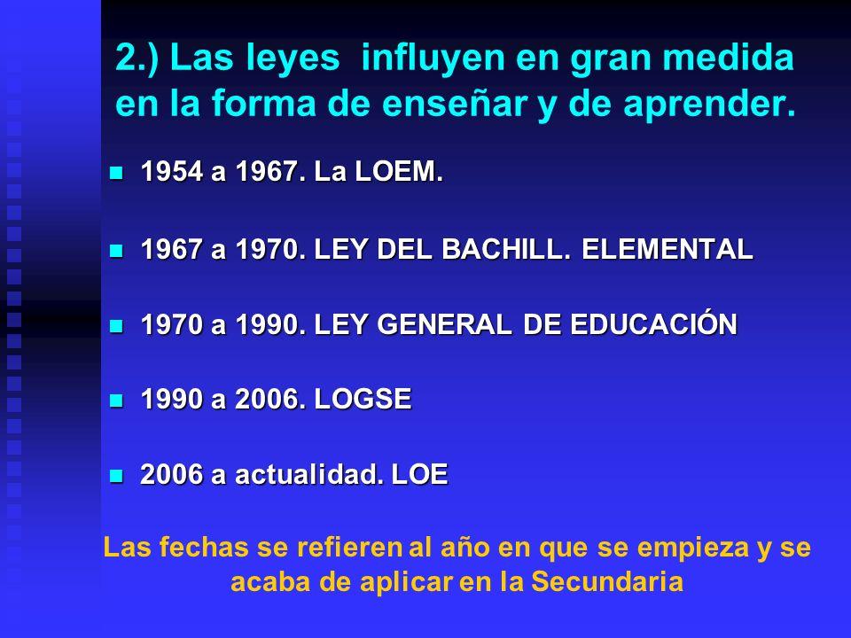 Cambios en los conocimientos Dificultades en los aprendizajes El caso de la biología Antonio Jimeno ajimeno@xtec.cat