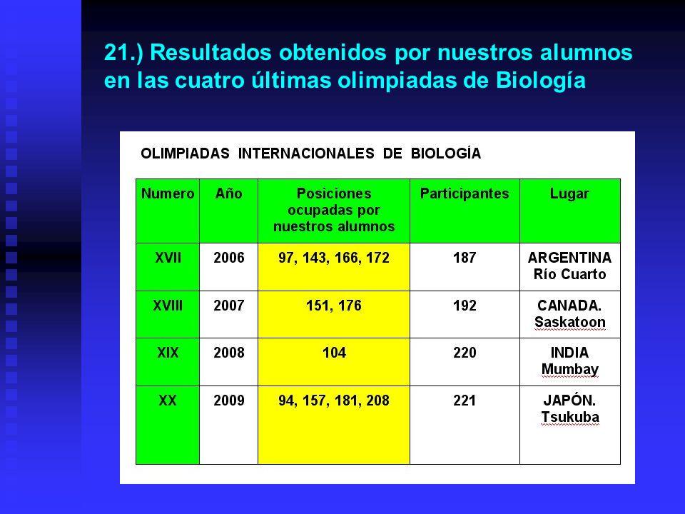 20.) En el Informe TIMSS (2007) el País Vasco obtiene sus mejores calificaciones en CTMA y después en Biología