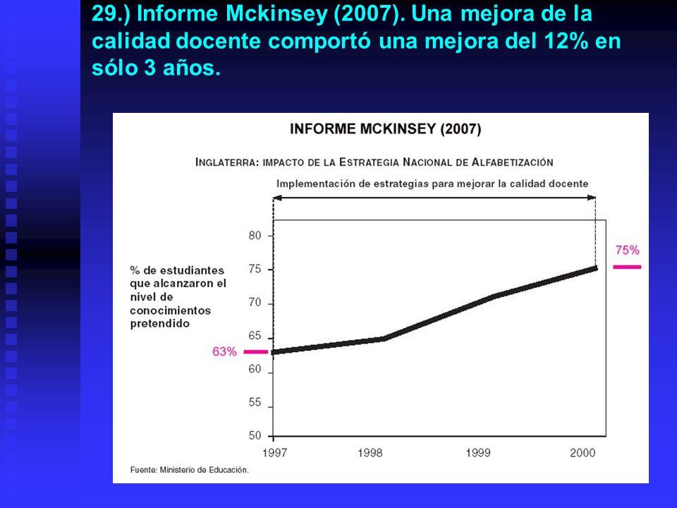 28.) Lo que nos dicen los informes internacionales sobre cómo mejorar los sistemas educativos: el informe Mackinsey y el informe TALIS El informe Mckinsey (2007) ha estudiado los sistemas educativos de veinticinco países.