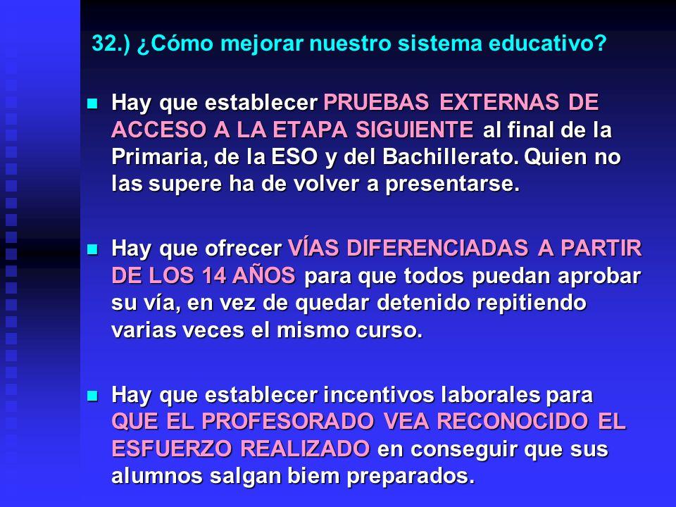 31.) Relación entre la evaluación del profesorado INFORME TALIS (2009) y la posición en Ciencias de los países analizados en el informe PISA del 2006