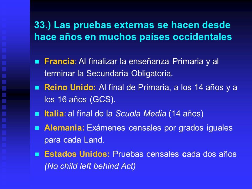 32.) ¿Cómo mejorar nuestro sistema educativo? Hay que establecer PRUEBAS EXTERNAS DE ACCESO A LA ETAPA SIGUIENTE al final de la Primaria, de la ESO y
