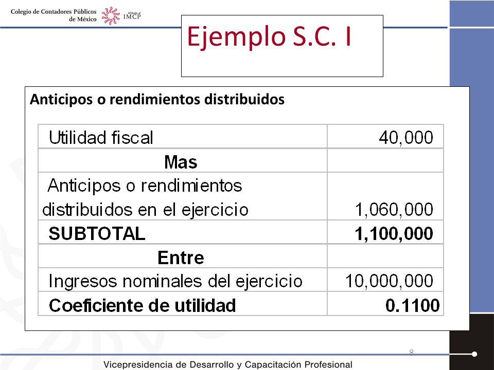 Ejemplo S.C. II Anticipos o rendimientos distribuidos 9