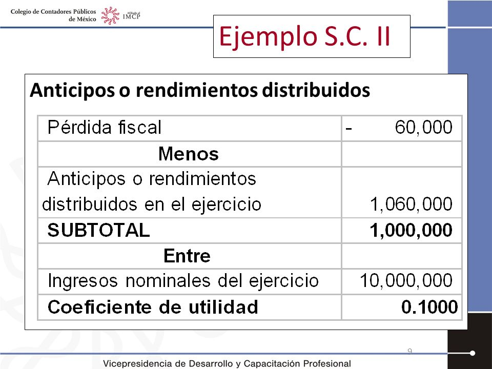 30 Utilidad fiscal y PTU Art.