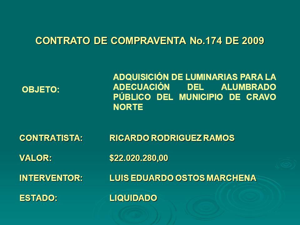 CONTRATISTA:RICARDO RODRIGUEZ RAMOS VALOR:$22.020.280,00 INTERVENTOR:LUIS EDUARDO OSTOS MARCHENA ESTADO:LIQUIDADO CONTRATO DE COMPRAVENTA No.174 DE 2009 OBJETO: ADQUISICIÓN DE LUMINARIAS PARA LA ADECUACIÓN DEL ALUMBRADO PÚBLICO DEL MUNICIPIO DE CRAVO NORTE