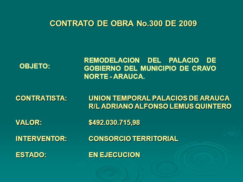 CONTRATISTA:UNION TEMPORAL PALACIOS DE ARAUCA R/L ADRIANO ALFONSO LEMUS QUINTERO VALOR:$492.030.715,98 INTERVENTOR:CONSORCIO TERRITORIAL ESTADO:EN EJECUCION CONTRATO DE OBRA No.300 DE 2009 OBJETO: REMODELACION DEL PALACIO DE GOBIERNO DEL MUNICIPIO DE CRAVO NORTE - ARAUCA.