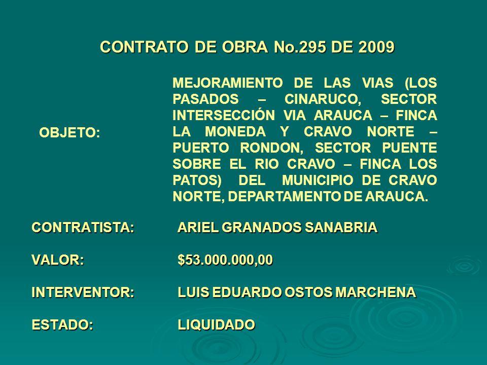 CONTRATISTA:BRENDA VARGAS VALOR:$9.880.450,00 INTERVENTOR:LUIS EDUARDO OSTOS MARCHENA ESTADO:LIQUIDADO CONTRATO DE OBRA No.263 DE 2009 OBJETO: MEJORAMIENTO DE VIAS URBANAS DEL MUNICIPIO DE CRAVO NORTE.