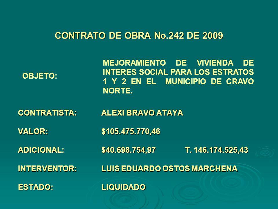 SECTOR ALUMBRADO PUBLICO AÑO 2009 INVERSIÓN$40.116.922,00