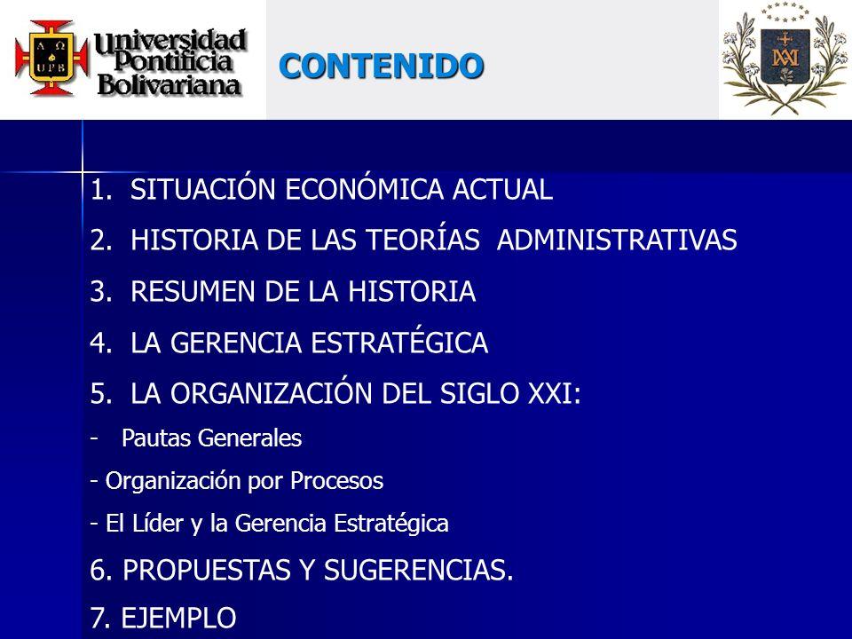 CONTENIDO 1. SITUACIÓN ECONÓMICA ACTUAL 2. HISTORIA DE LAS TEORÍAS ADMINISTRATIVAS 3.