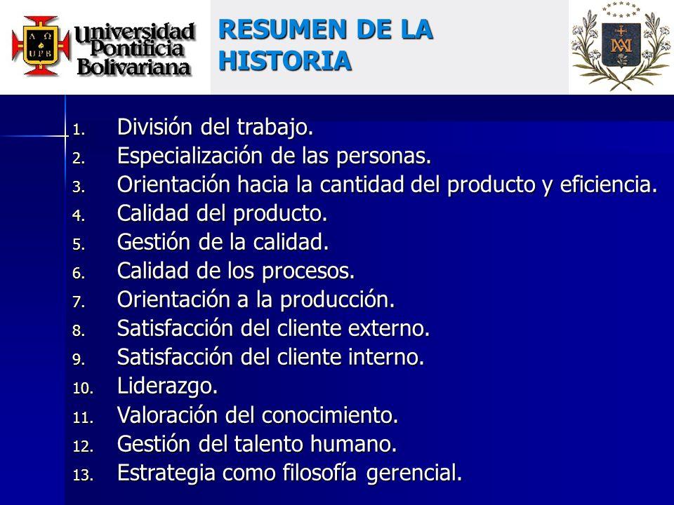 RESUMEN DE LA HISTORIA 1. División del trabajo. 2.
