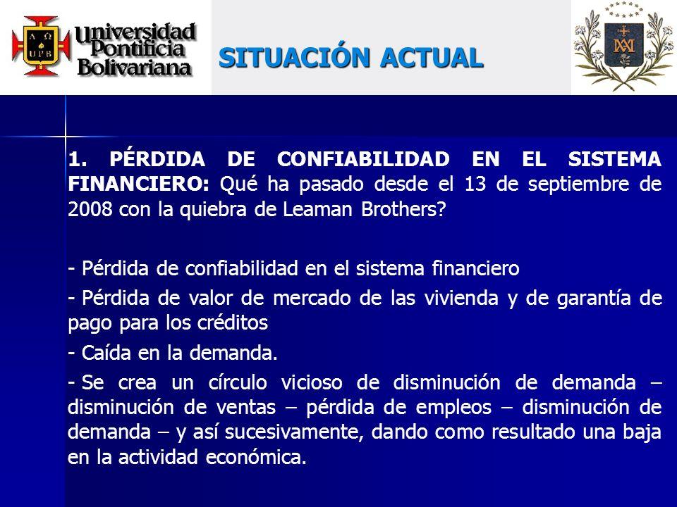 SITUACIÓN ACTUAL 1.