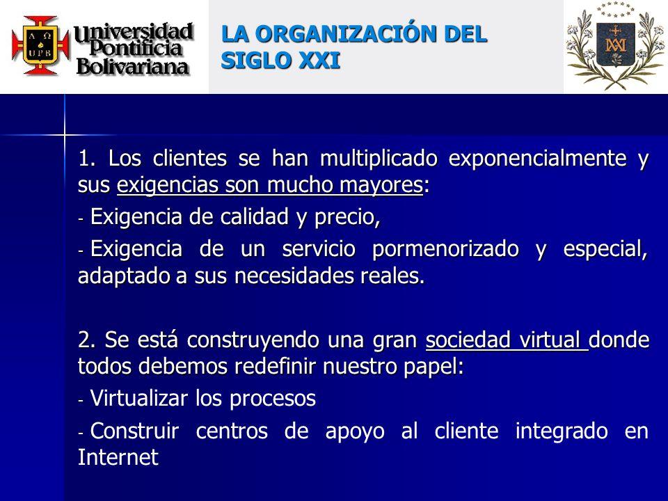 LA ORGANIZACIÓN DEL SIGLO XXI 1.