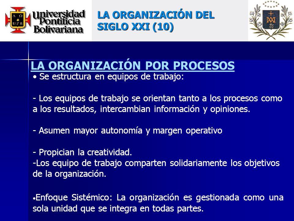 LA ORGANIZACIÓN POR PROCESOS Se estructura en equipos de trabajo: - Los equipos de trabajo se orientan tanto a los procesos como a los resultados, intercambian información y opiniones.