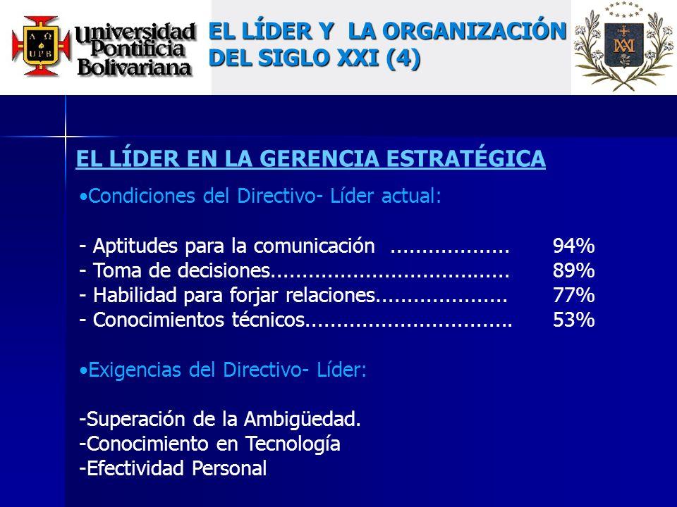 EL LÍDER EN LA GERENCIA ESTRATÉGICA Condiciones del Directivo- Líder actual: - Aptitudes para la comunicación...................94% - Toma de decisiones......................................89% - Habilidad para forjar relaciones.....................77% - Conocimientos técnicos.................................53% Exigencias del Directivo- Líder: -Superación de la Ambigüedad.