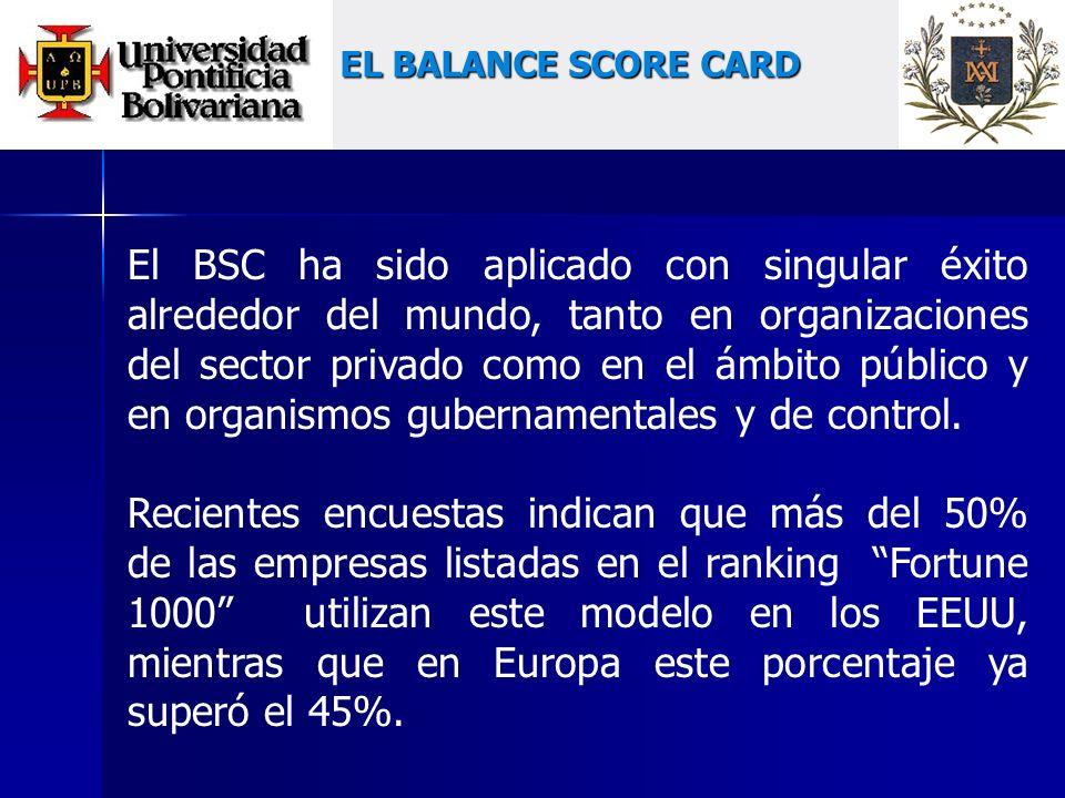 EL BALANCE SCORE CARD El BSC ha sido aplicado con singular éxito alrededor del mundo, tanto en organizaciones del sector privado como en el ámbito público y en organismos gubernamentales y de control.
