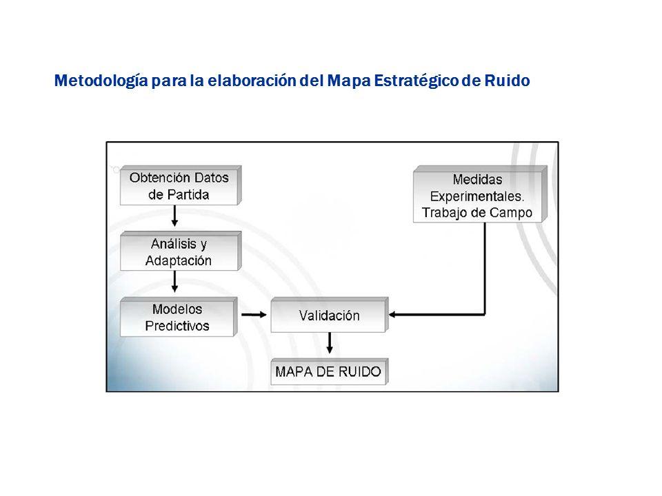 Metodología para la elaboración del Mapa Estratégico de Ruido